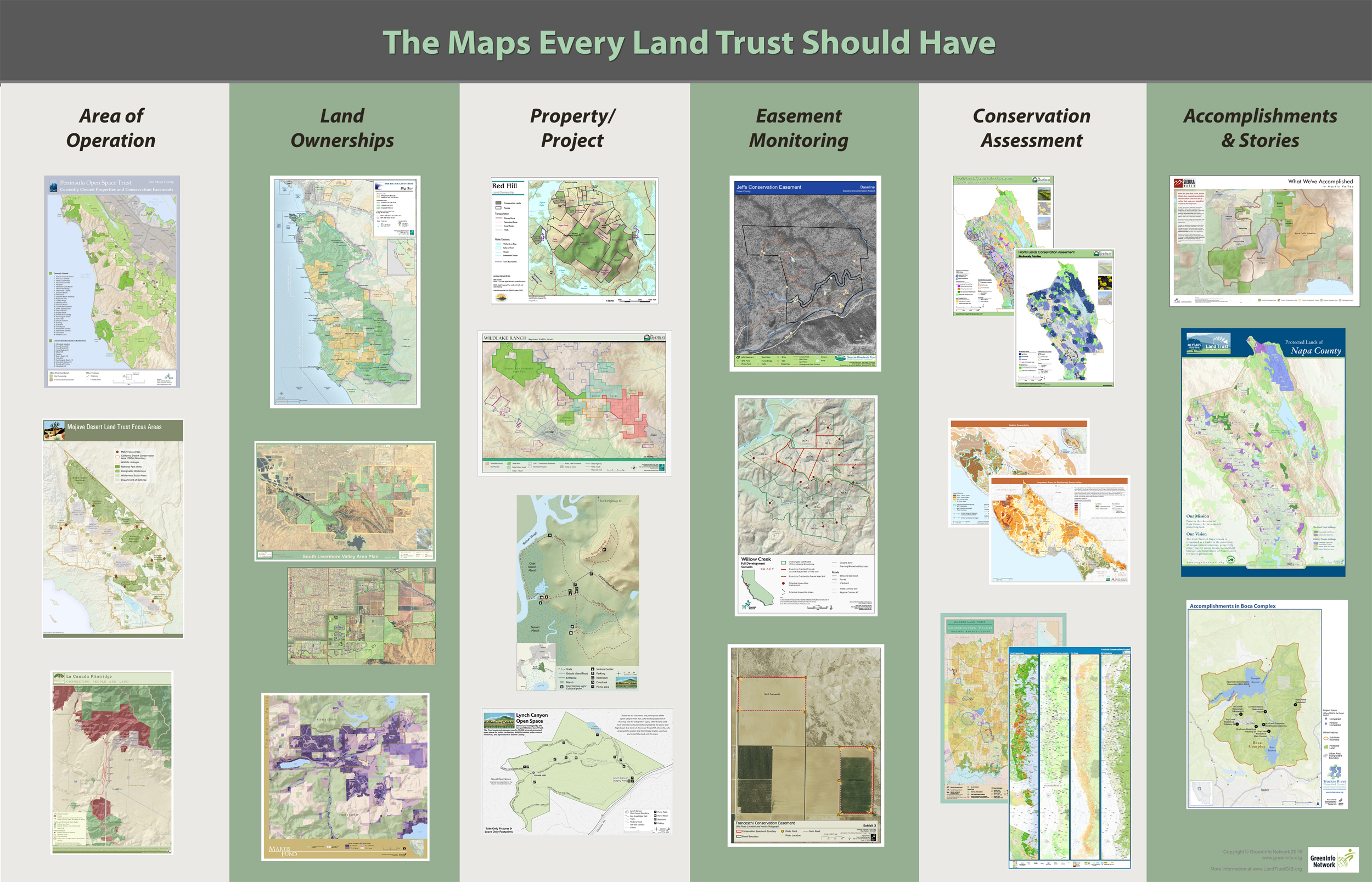 land trust gis the poster below showcases six types worth consideration here s a pdf of this poster that you can and print pdf 8mb file